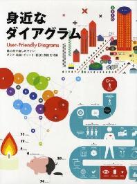 User-Friendly Diagrams