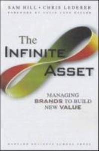 Infinite Asset : Managing Brands to Build New Value