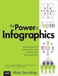 [해외]The Power of Infographics (Paperback)