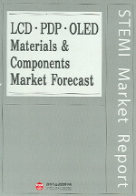 LCD PDP OLED Materials & Components Market Forecast