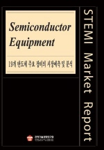 Semiconductor Equipment Market Forecast Report