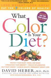 [해외]What Color Is Your Diet?