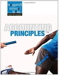 Accounting Principles (Paperback)