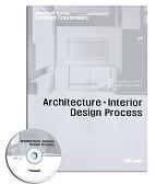 ARCHITECTURE INTERIOR DESIGN PROCESS