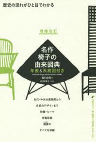 名作椅子の由來圖典 歷史の流れがひと目でわかる 年表&系統圖付き