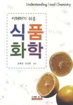 식품화학 [00020]