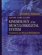 근골격계의 기능해부 및 운동학