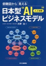 """日本型""""AI人工知能""""ビジネスモデル 俯瞰圖から見える"""