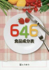 [�ؿ�]646��������� [2015]