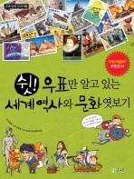 쉿 우표만 알고 있는 세계 역사와 문화 엿보기(우표 만세 시리즈 2)