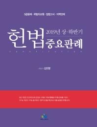 헌법 중요판례(2019년 상 하반기) #