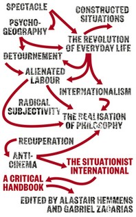 [해외]The Situationist International
