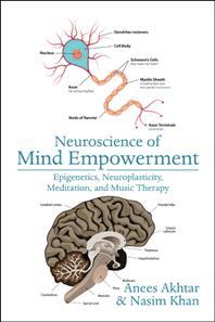 [해외]Neuroscience of Mind Empowerment (Hardcover)