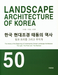 한국 현대조경 태동의 역사