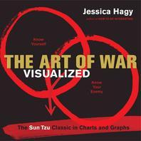 [해외]The Art of War Visualized (Hardcover)