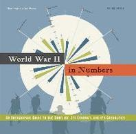 World War II in Numbers