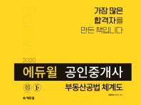 공인중개사 부동산공법 체계도(2020)(에듀윌)