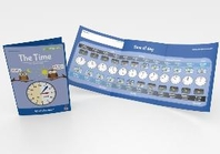 mindmemo Lernfolder - TIME - What's the time? - Die Uhrzeit auf Englisch lernen - Zusammenfassung