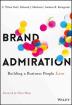 [보유]Brand Admiration