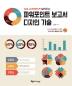 파워포인트 보고서 디자인 기술(프로 프레젠터가 알려주는)(CD1장포함)
