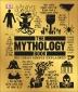 [보유]The Mythology Book