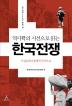한국전쟁(역사학의 시선으로 읽는)