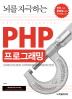 뇌를 자극하는 PHP 프로그래밍