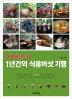 야생 버섯 도감: 1년간의 식용버섯 기행