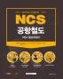 NCS 공항철도 직업기초능력평가(2021)