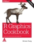 [보유]R Graphics Cookbook: Practical Recipes for Visualizing Data