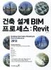 건축 <!HS>설계<!HE> BIM 프로세스: Revit