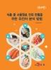 식품 중 사용원료 진위 판별을 위한 유전자 분석 방법(증보판)
