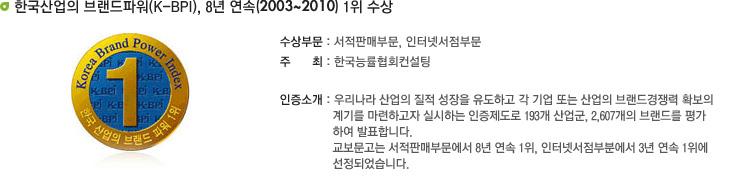 �ѱ������ �귣���Ŀ�(K-BPI), 8�� ����(2003~2010) 1�� ����