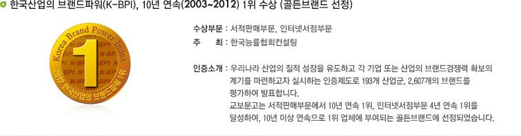 �ѱ������ �귣���Ŀ�(K-BPI), 10�� ����(2003~2012) 1�� ���� (���귣�� ����)