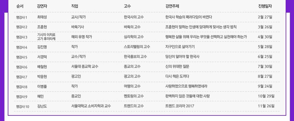 2016 명강의 진행 순서