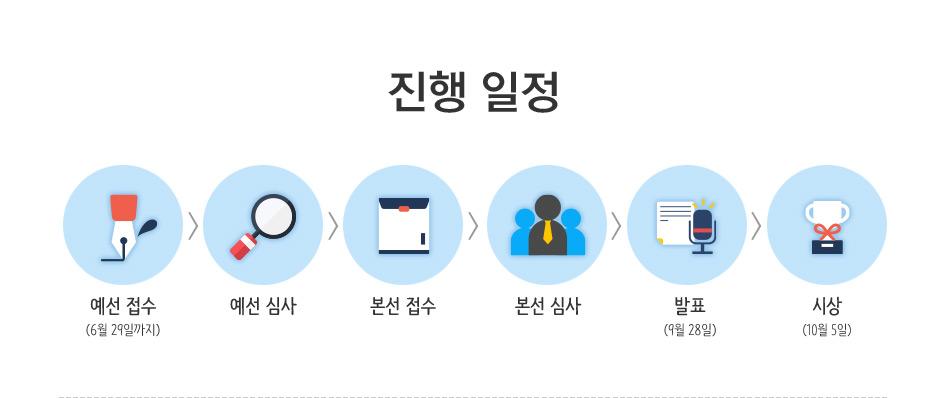 진행일정 : 예선접수(6월 29일까지) → 예선 심사 → 본선 접수 → 본선 심사 → 발표(9월 28일) → 시상(10월 5일)