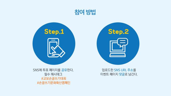 참여방법 step1.SNS에 투표 페이지를 공유한다. 필수 해시태그 #교보손글쓰기대회 #손글쓰기문화확산캠페인 step2.업로드한 SNS URL 주소를 이벤트 페이지 댓글로 남긴다.