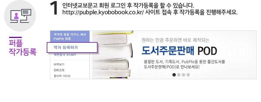 퍼플 작가등록 1.인터넷교보문고 회원 로그인 후 작가등록을 할 수 있습니다. http://pubple.kyobobook.co.kr/  사이트 접속 후 작가등록을 진행해주세요. 인터넷교보문고 상단 메뉴(eBook>서비스 안내>개인출판 PubPle)를 통해서 이용 가능합니다