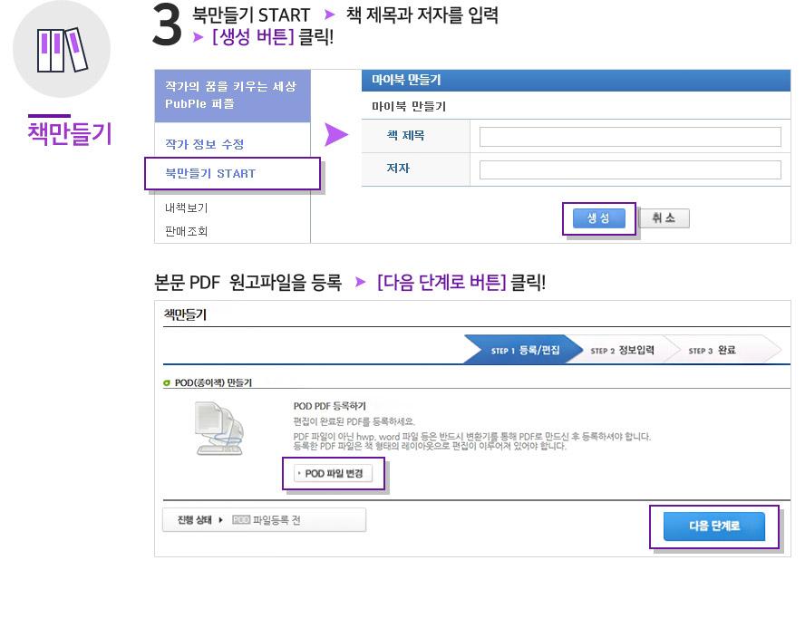 3.책만들기 북만들기 START > 책 제목과 저자를 입력 > [생성 버튼] 클릭! , 본문 PDF 원고파일을 등록 > [다음 단계로 버튼] 클릭!