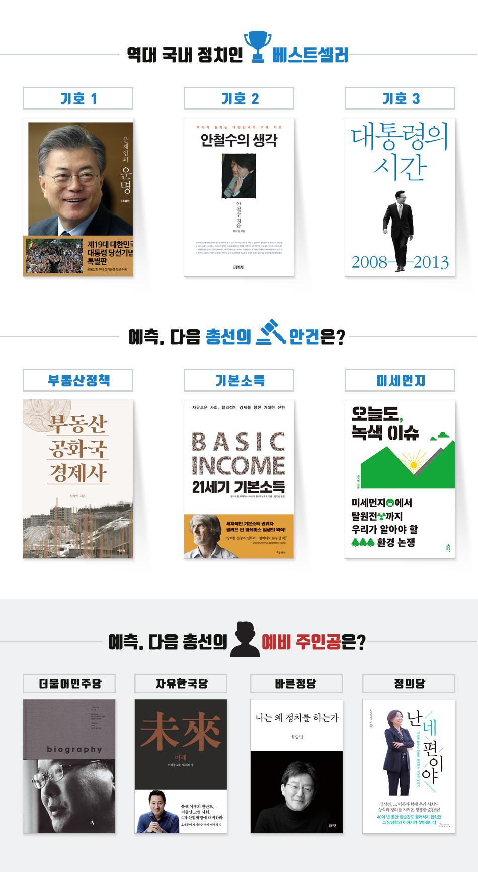 역대 국내 정치인 베스트셀러