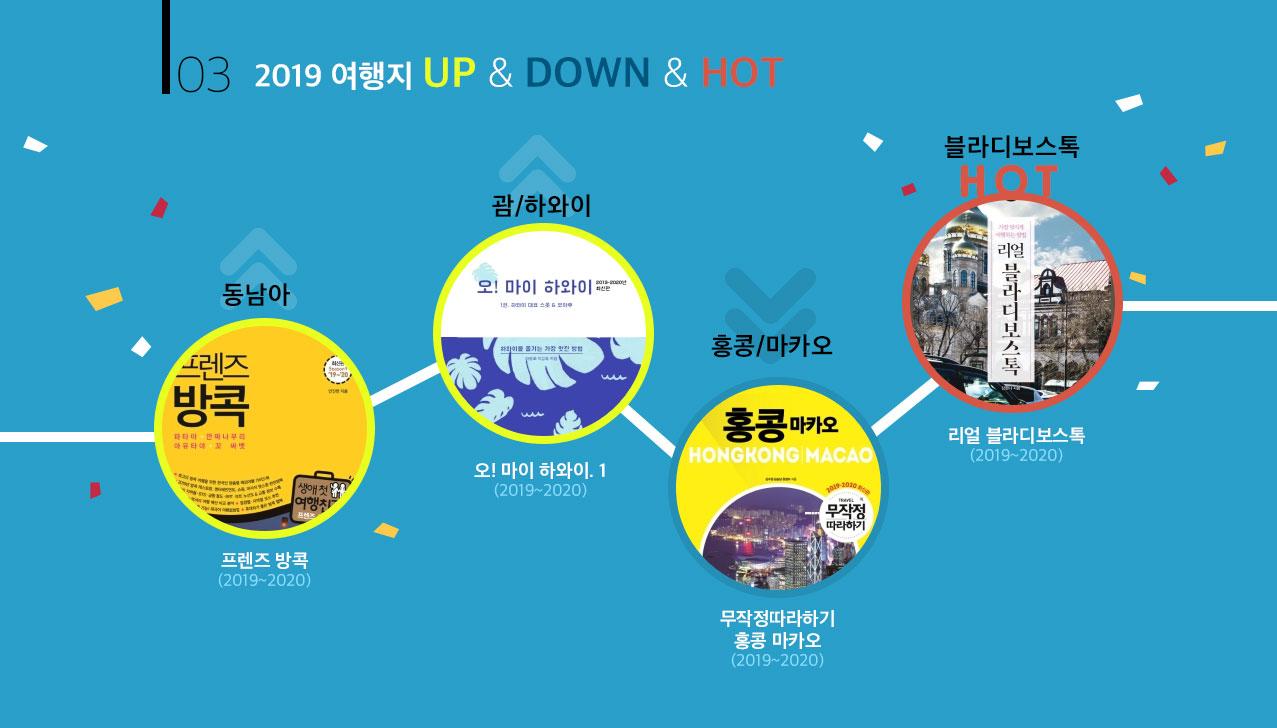 03 2019 여행지 UP n DOWN n HOT