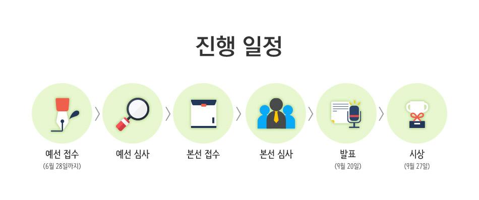 진행일정 : 예선접수(6월 28일까지) → 예선 심사 → 본선 접수 → 본선 심사 → 발표(9월 20일) → 시상(9월 27일)