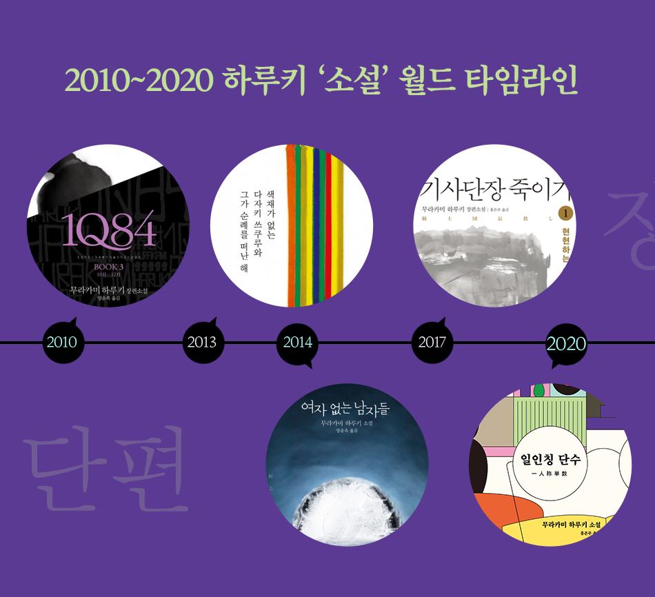 2010~2020 하루키 '소설' 월드 타임라인