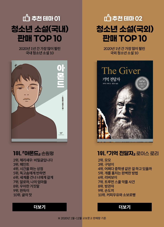 추천 테마 01: 청소년 소설(국내) 판매 TOP 10/ 추천 테마 02: 청소년 소설(국외) 판매 TOP 10