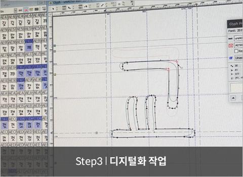 step3. 디지털화 작업