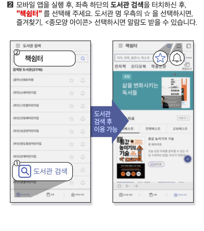 """2. 모바일 앱을 실행 후, 좌측 하단의 도서관 검색을 터치하신 후, """"책쉼터"""" 를 선택해 주세요. 도서관 명 우측의 ☆ 을 선택하시면, 즐겨찾기, <종모양 아이콘> 선택하시면 알람도 받을 수 있습니다."""