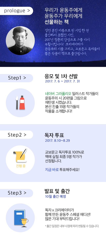 선불카드/혜택 수령 방법