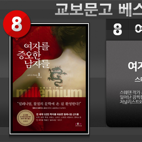 『아프니까 청춘이다』첫 종합 1위, 1월 3주 베스트셀러 순위