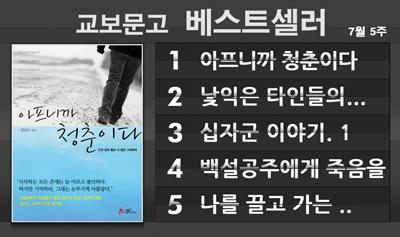 25주 부동의 종합 1위 『아프니까 청춘이다』, 7월 마지막주 베스트셀러