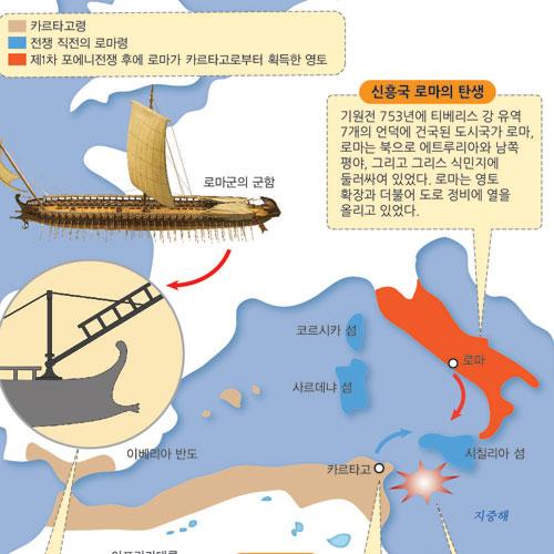 [전쟁사 도감] 1. 포에니전쟁-도시국가 로마와 해양강국 카르타고의 대결